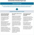 AWP program logic